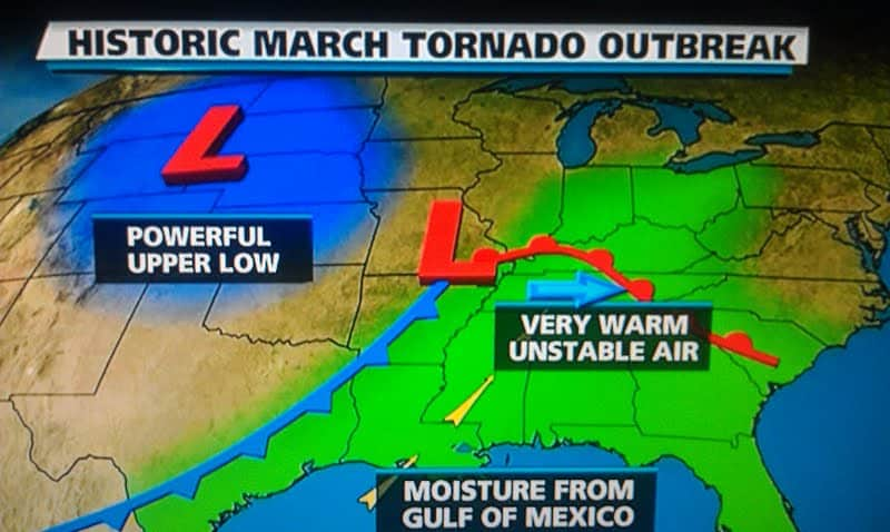 What Constitutes a Tornado Outbreak?