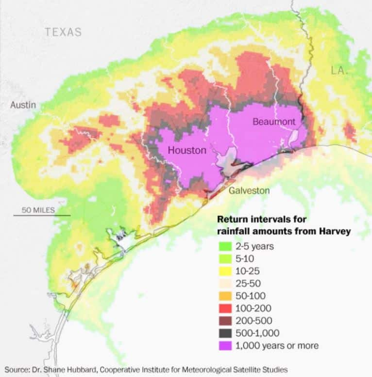 Hurricane Harvey - One for the Record Books
